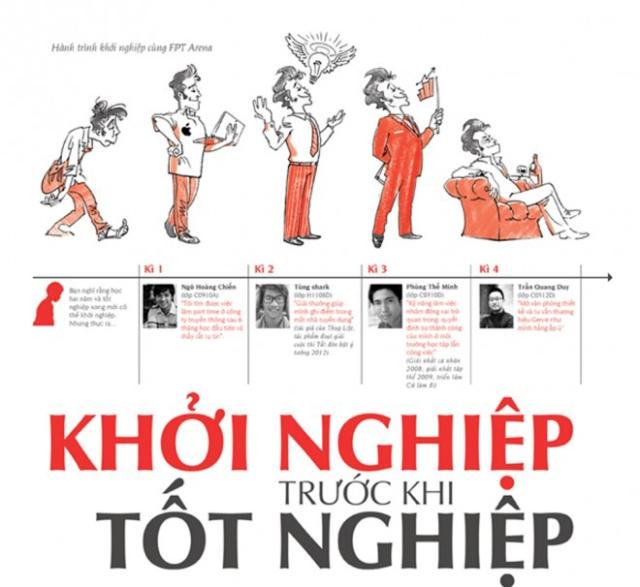 .khoinghiep1
